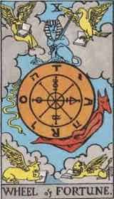The Wheel of Fortune Tarot