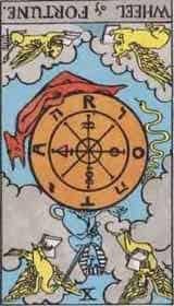 reversed wheel of fortune