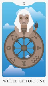 wheel of fortune tarot love