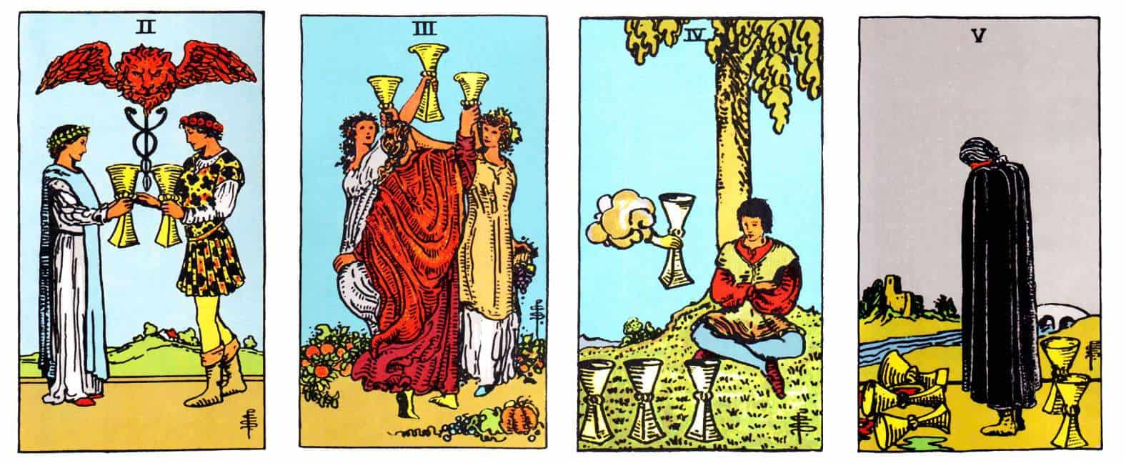 minor arcana suits of cups