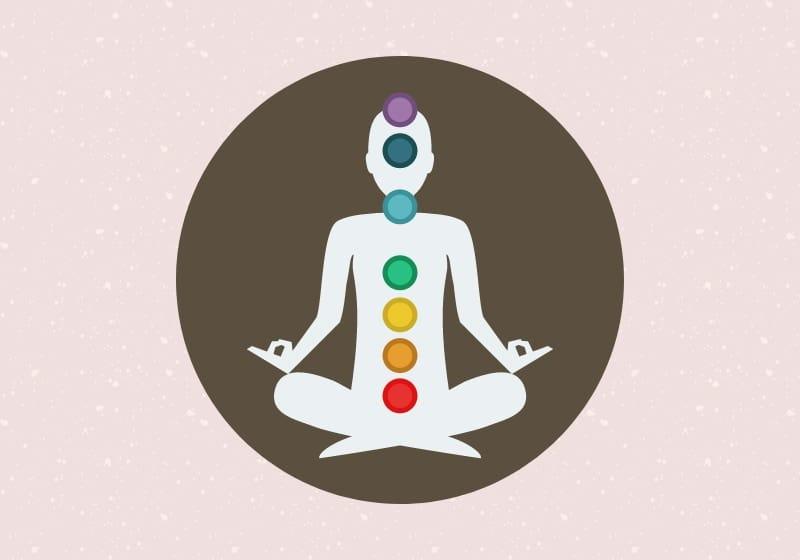 third eye chakra system