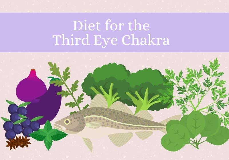 Third Eye Diet