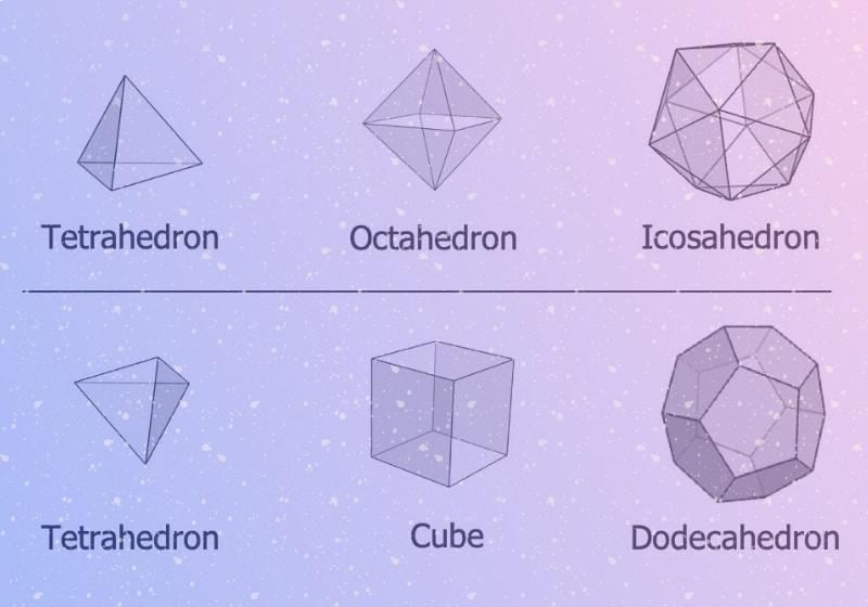 sacred geometry platonic solids