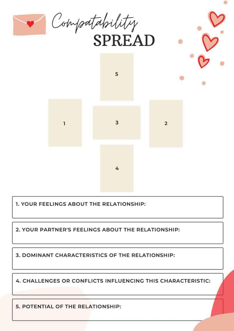compatability tarot relationship spread