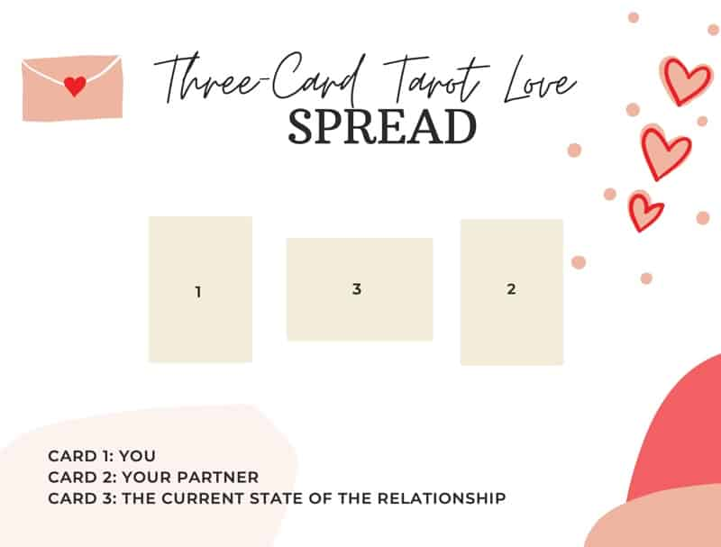 three card tarot love spread