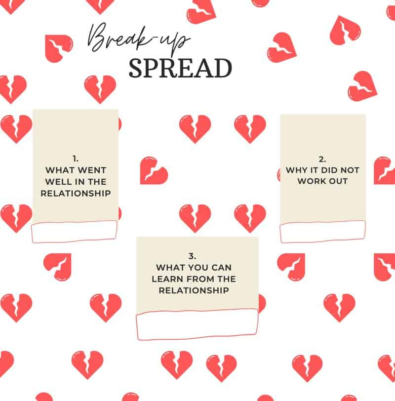 break up tarot spread