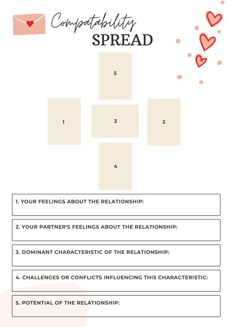 compatability relationship tarot spread